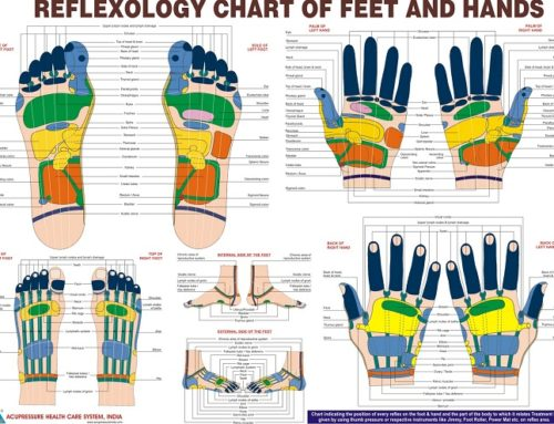 Reflexology Can Address Many Health Issues